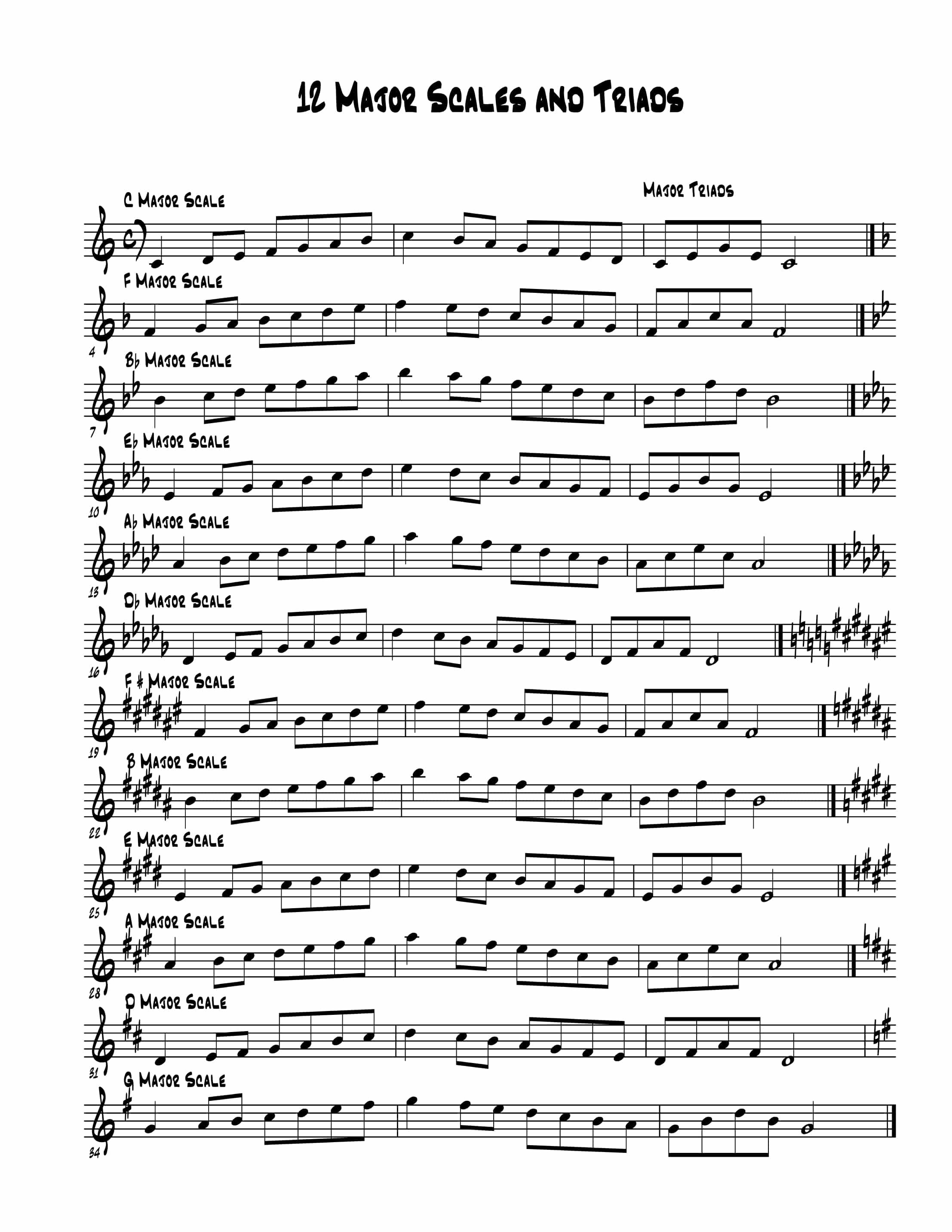 Neffmusic Jazz Saxophone And Improvisation Lessons Website Of